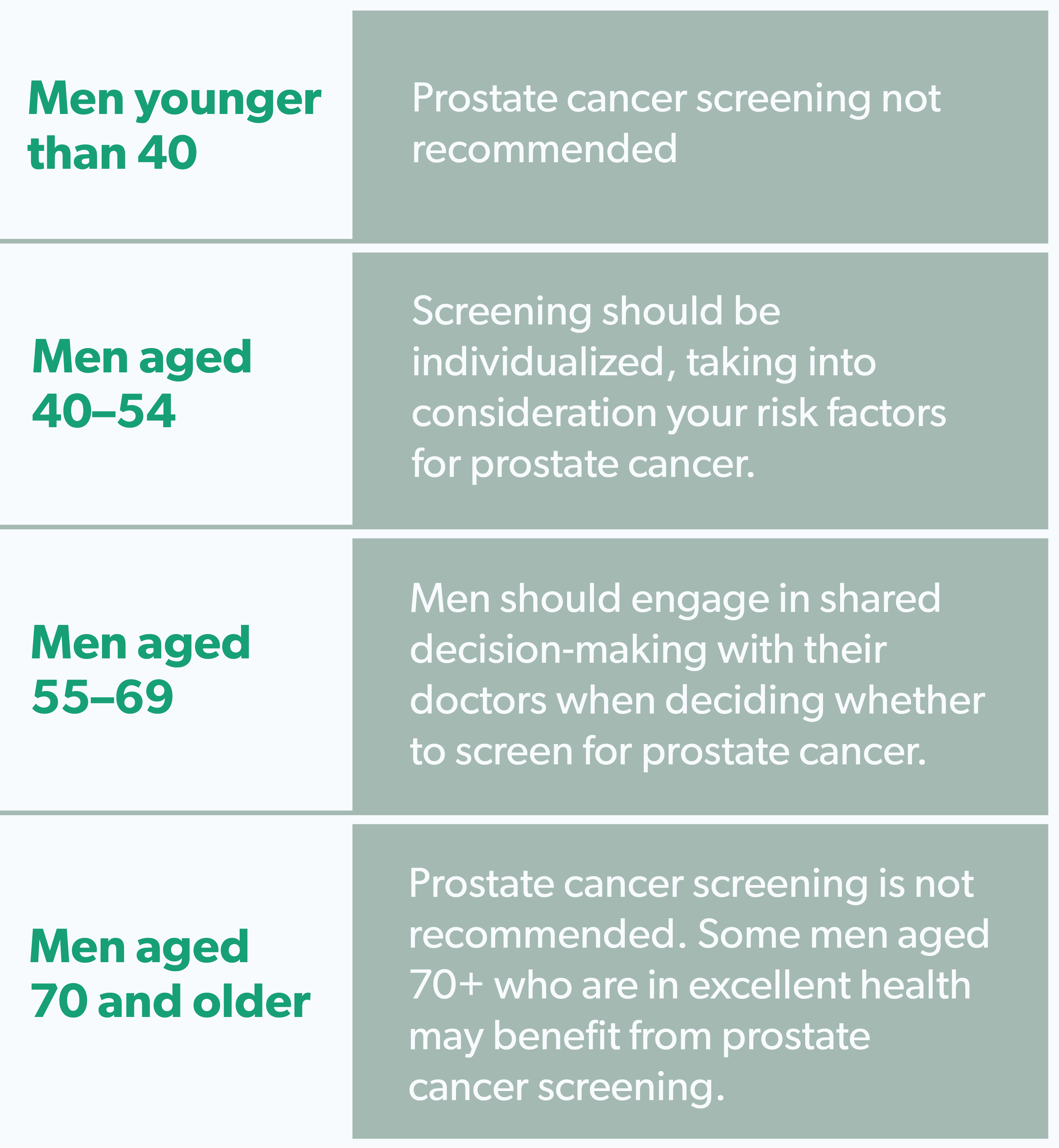 prostate exam what to expect)
